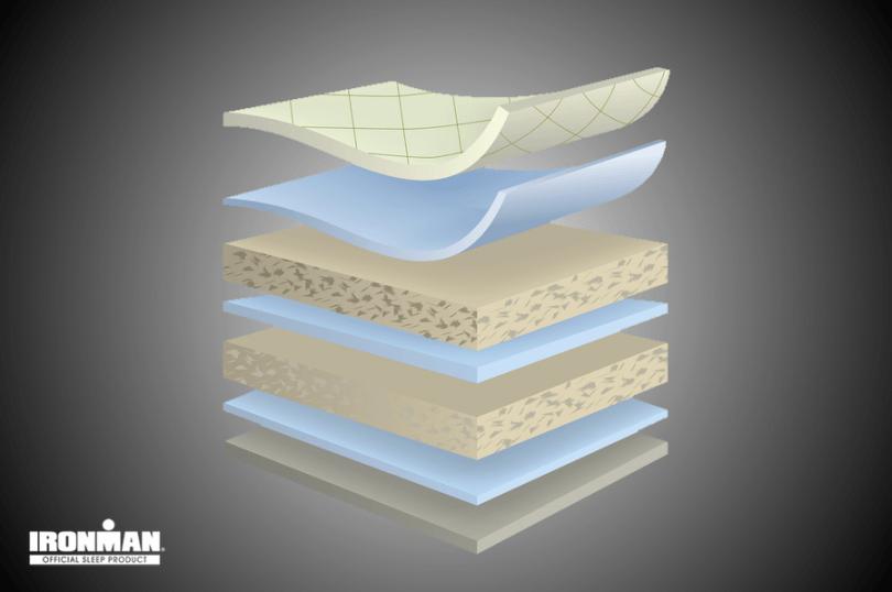 whats-inside-an-ironman-mattress